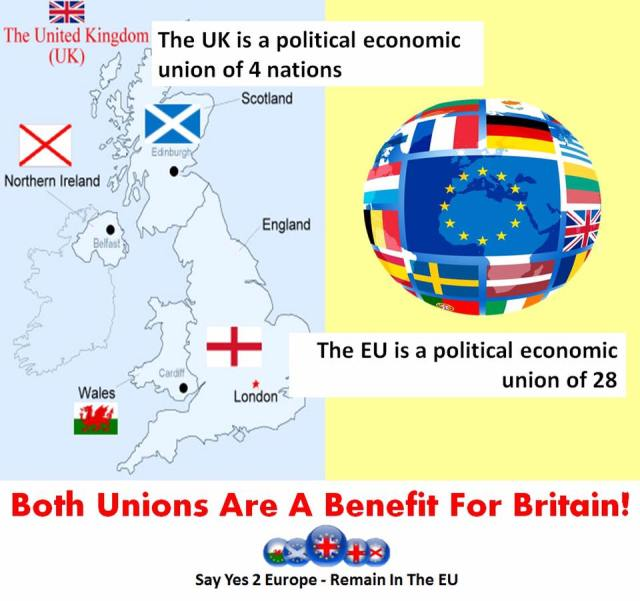 2 Unions of Nations